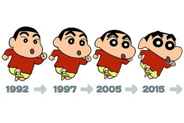 evolution-anime-japonais