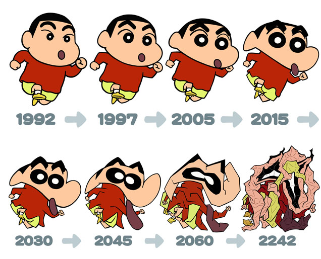 evolution-crayon-shin-chan-anime