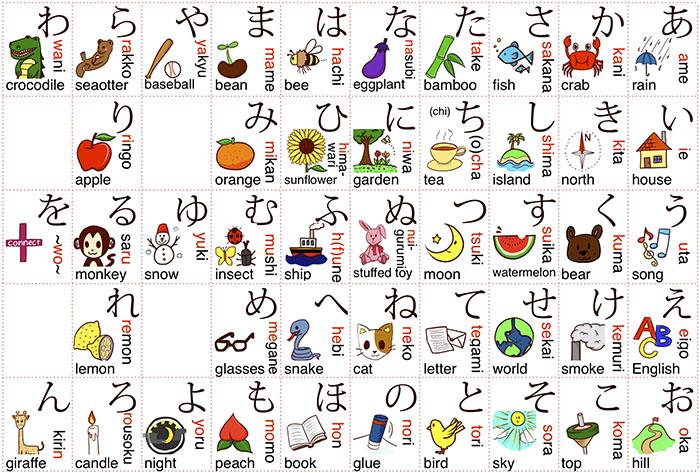hiragana-enfants