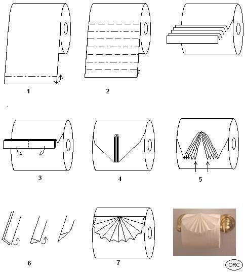 diagramtppleat