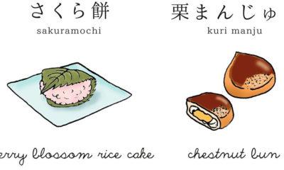 apprendre-vocabulaire-japonais-nourriture-japon